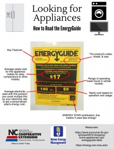 energy-guide