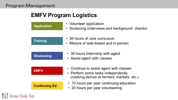 EMFV Program Logistics outline